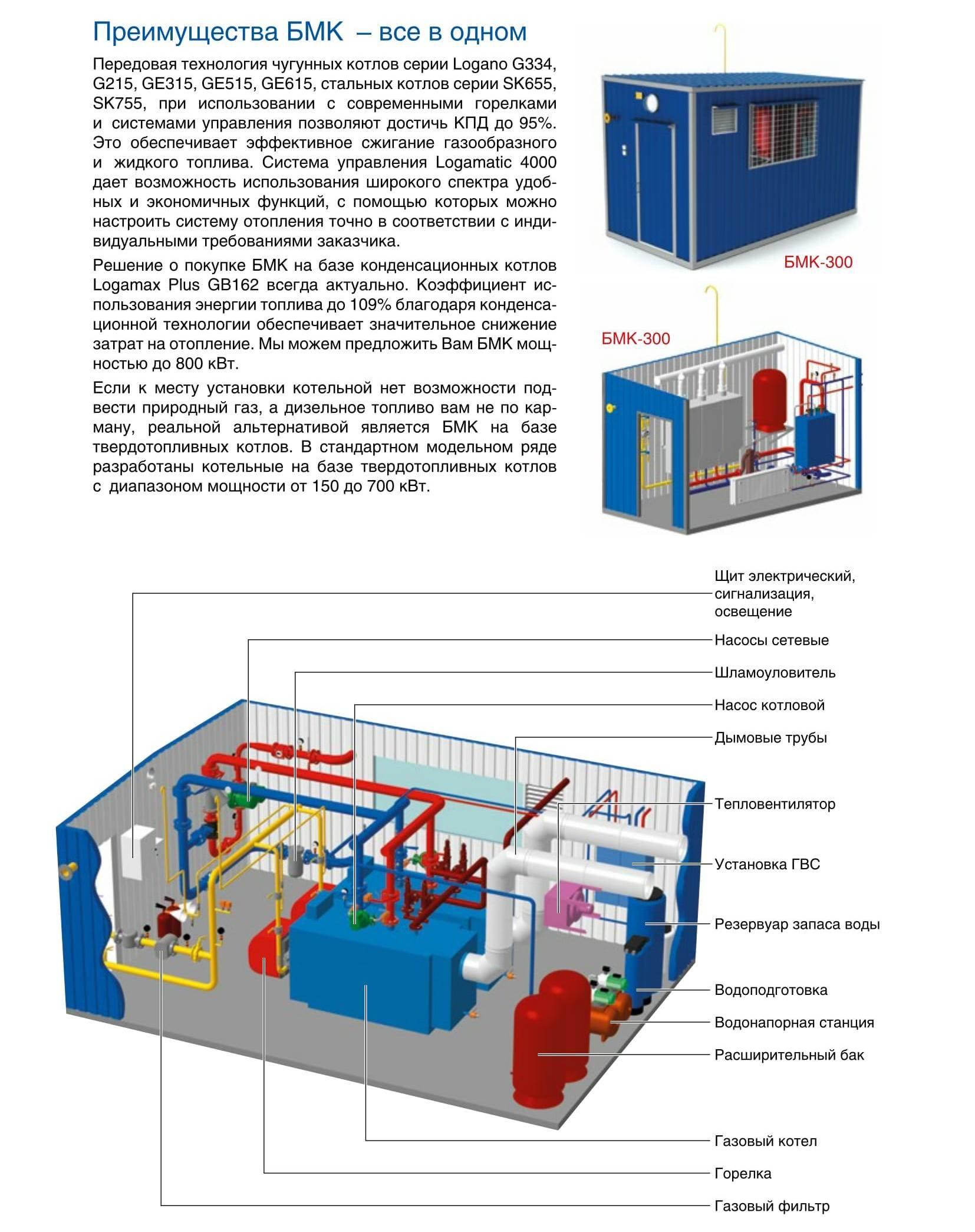 РГТ-4 Расходомер-счетчик газа (диапазон 1-10 дм3/мин)